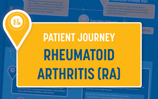 Exemple picture for Patient Journey: Rheumatoid Arthritis