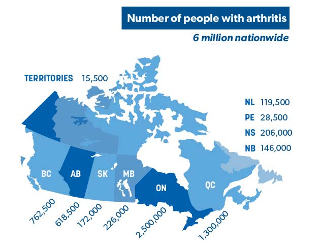 Canada Map - Number of people affected by arthritis in each province
