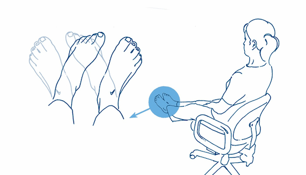 Ankle circles