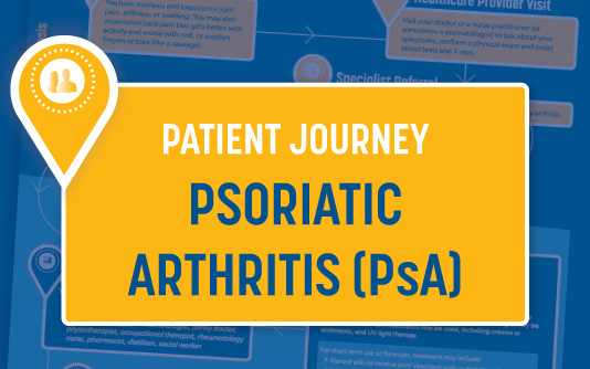 Exemple picture for Patient Journey: Psoriatic Arthritis
