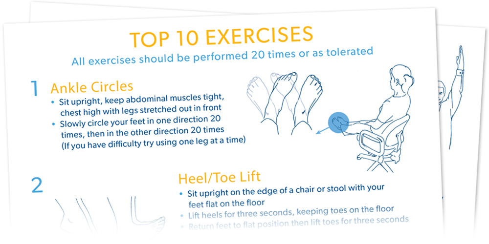 Top 10 arthritis exercises